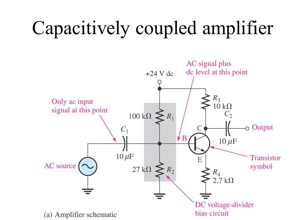 Capacitively coupled amplifier