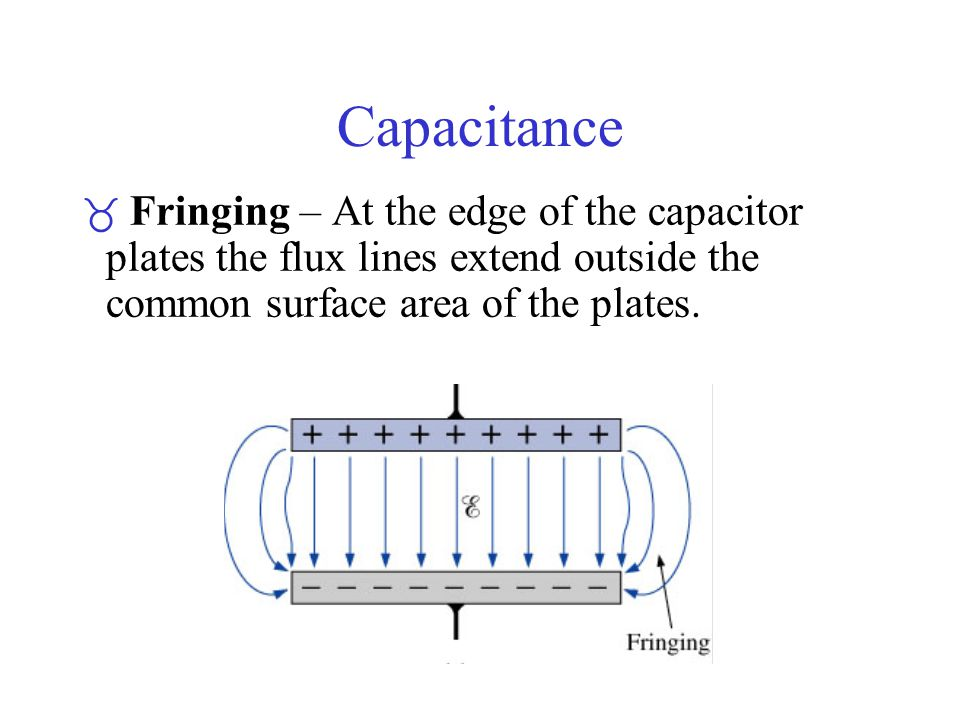 Capacitance Fringing – At the edge of the capacitor plates the flux lines extend outside the common surface area of the plates.
