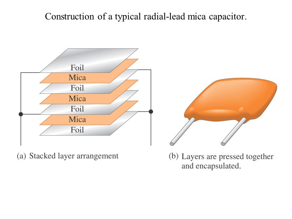 Construction of a typical radial-lead mica capacitor.