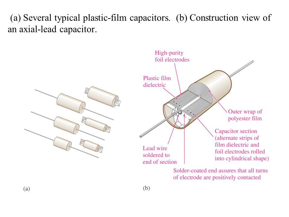 (a) Several typical plastic-film capacitors