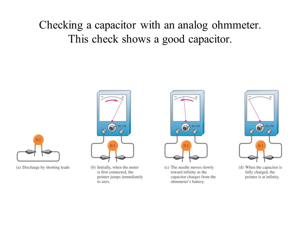 Checking a capacitor with an analog ohmmeter