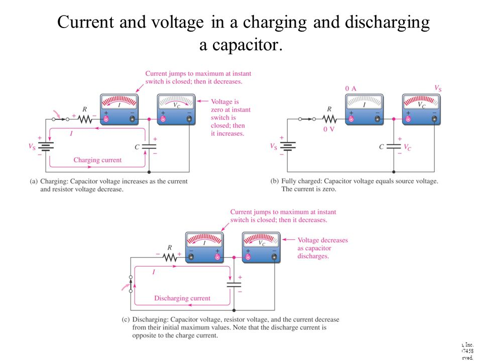 Current and voltage in a charging and discharging a capacitor.