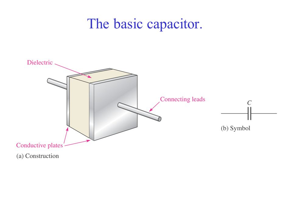 The basic capacitor.