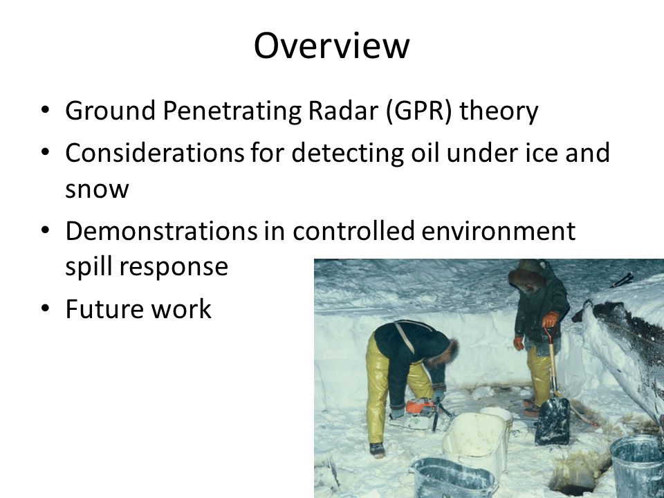 Ground-penetrating radar
