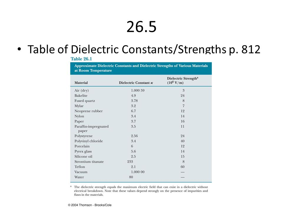 26.5 Table of Dielectric Constants/Strengths p. 812