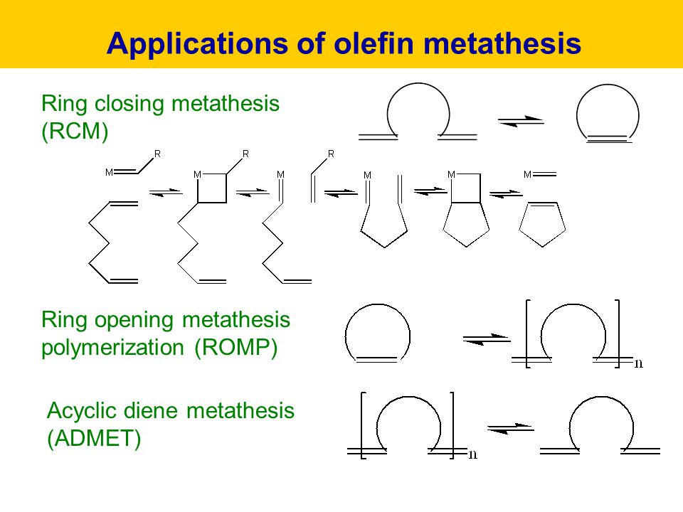 olefin metathesis and metathesis polymerization The online version of olefin metathesis and metathesis polymerization by kj ivin and jc mol on sciencedirectcom, the world's leading platform for high quality peer-reviewed full-text books.