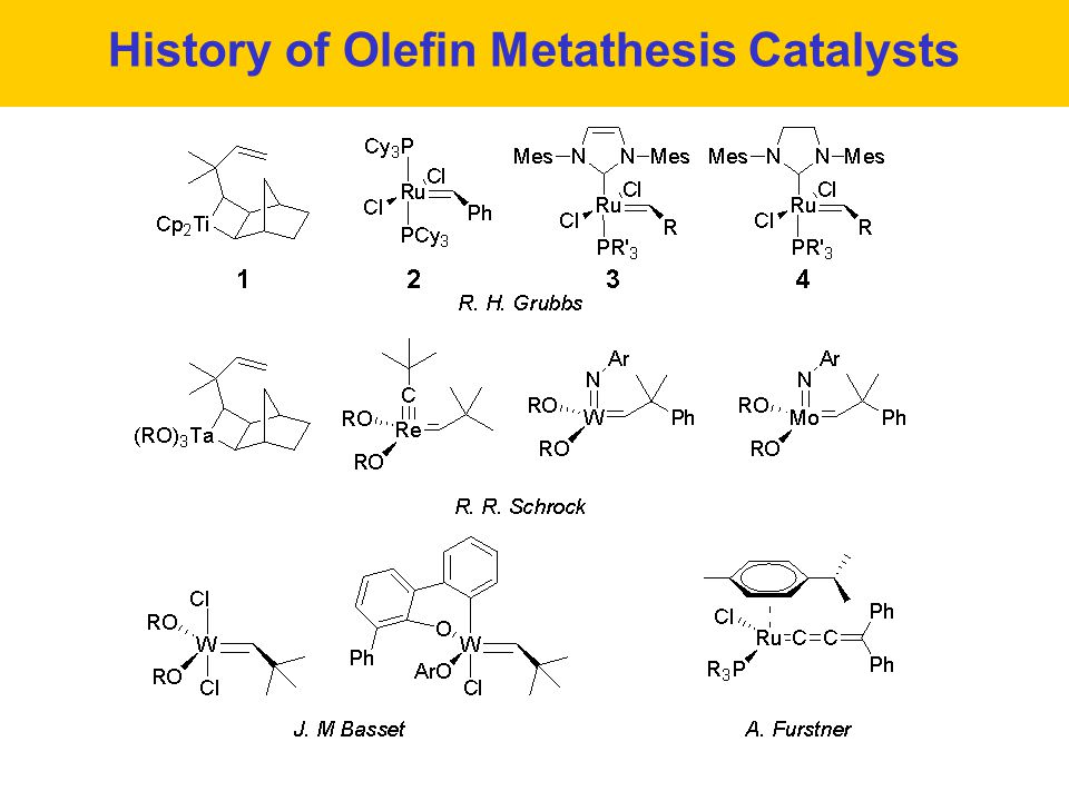 olefin metathesis for chemical biology The olefin metathesis reaction has showed promising application in rubber chemistry and industry in the last decades for the production of specialty rubbers (polyene rubbers, low-molecular-weight telechelic oligomers, hydrogenated diene-based rubbers, liquid rubbers, and other functional rubbers) and characterization and recycling of rubber products (waste tires or others) via ring-opening.