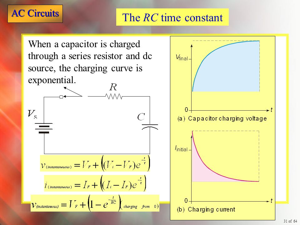 The RC time constant When a capacitor is charged through a series resistor and dc source, the charging curve is exponential.