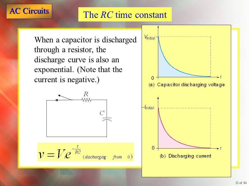 The RC time constant