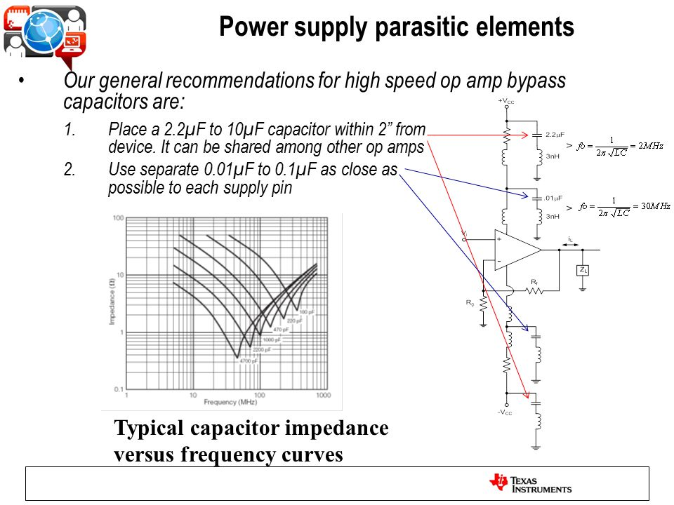 Parasitic inductance of bypass capacitor homework