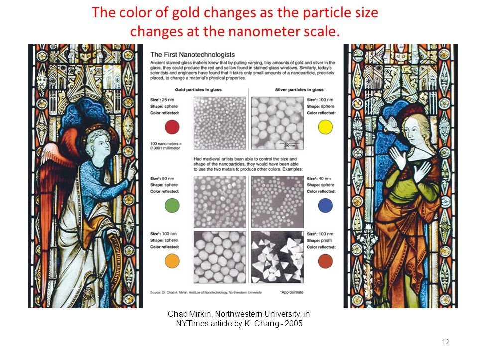The color of gold changes as the particle size changes at the nanometer scale.