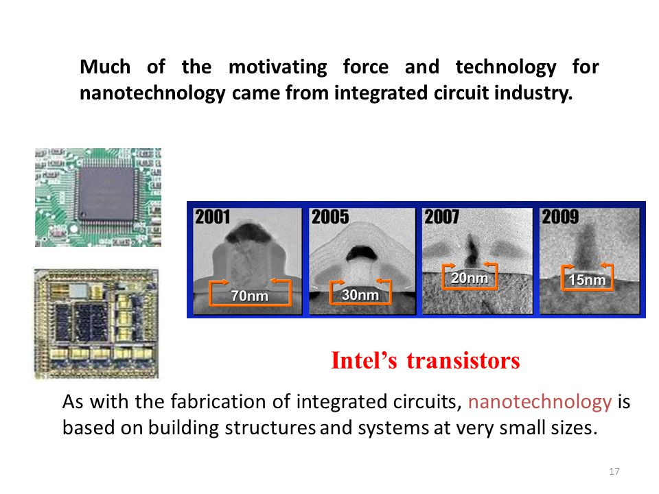 Much of the motivating force and technology for nanotechnology came from integrated circuit industry.