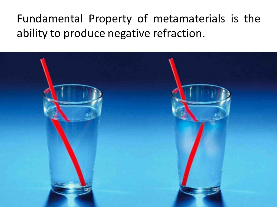 Fundamental Property of metamaterials is the ability to produce negative refraction.