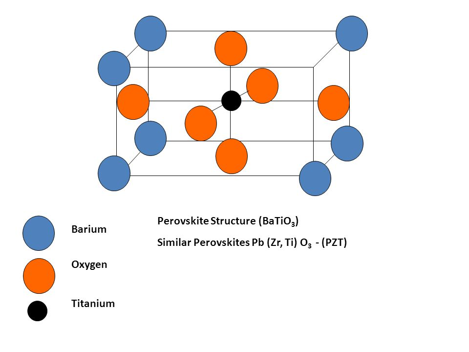 Perovskite Structure (BaTiO3)