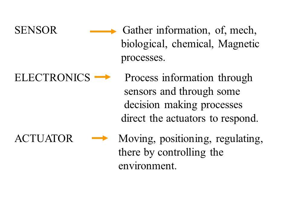 SENSOR Gather information, of, mech,. biological, chemical, Magnetic