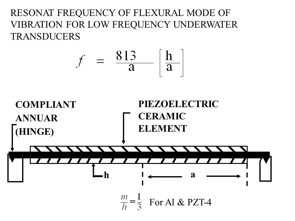RESONAT FREQUENCY OF FLEXURAL MODE OF VIBRATION FOR LOW FREQUENCY UNDERWATER TRANSDUCERS