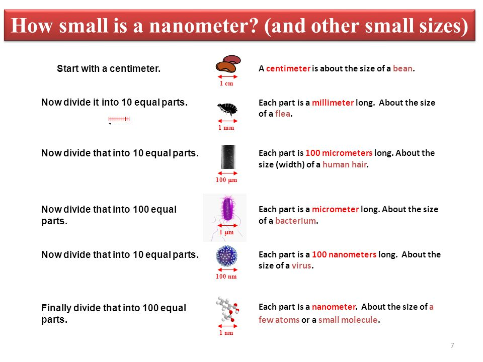 How small is a nanometer (and other small sizes)