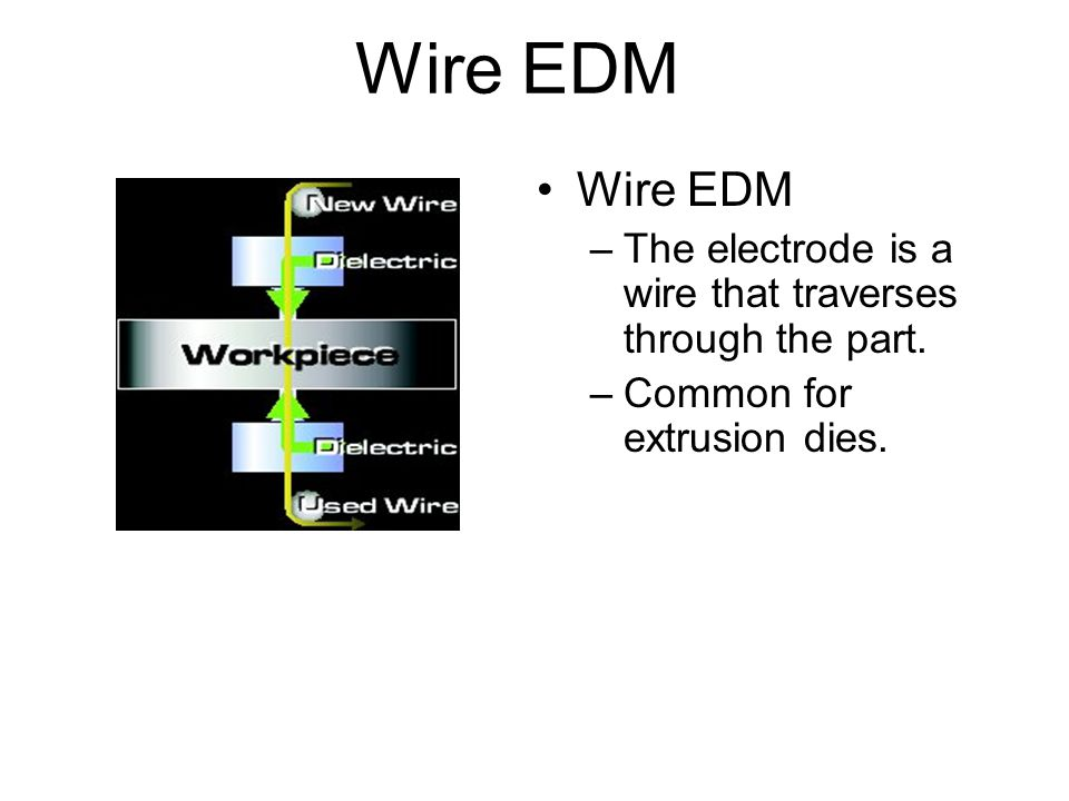 Wire EDM Wire EDM. The electrode is a wire that traverses through the part.