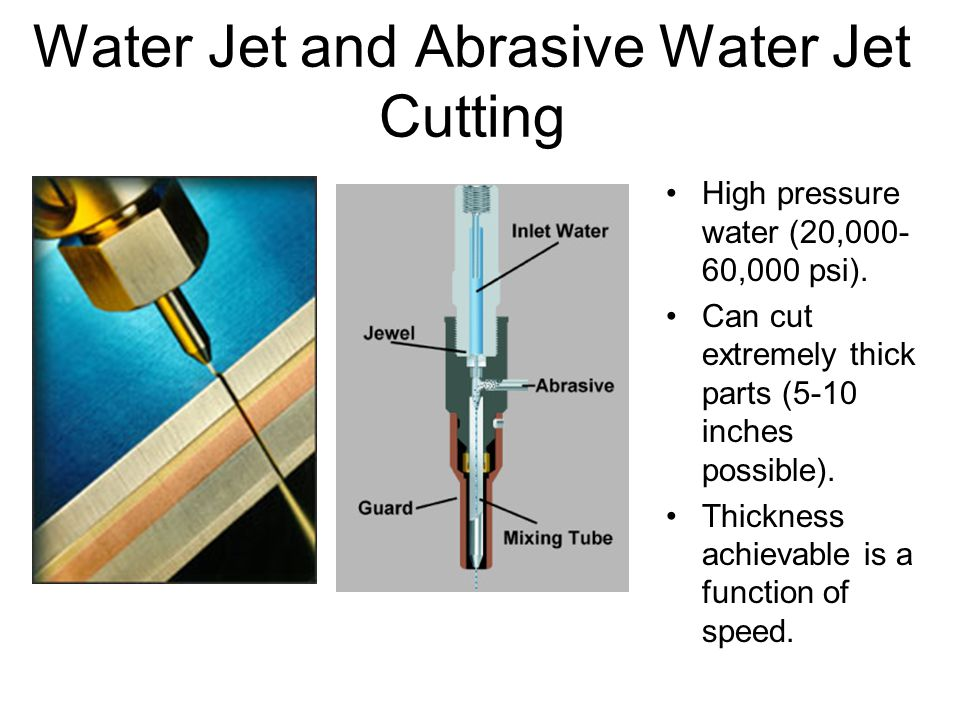 Water Jet and Abrasive Water Jet Cutting