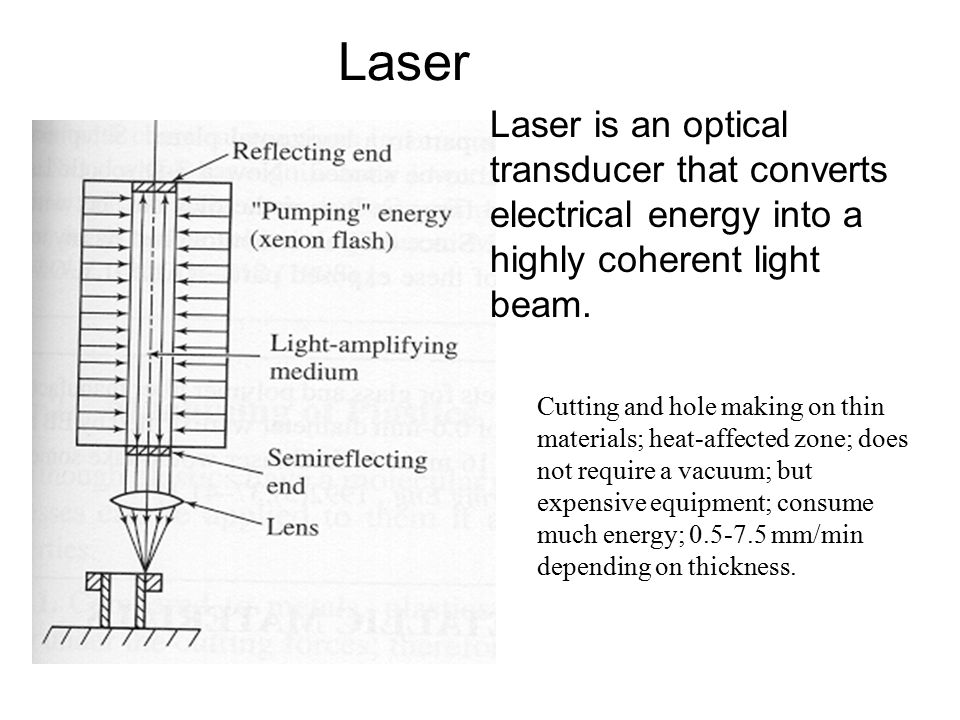 Laser Laser is an optical transducer that converts electrical energy into a highly coherent light beam.