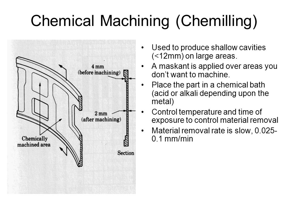 Chemical Machining (Chemilling)