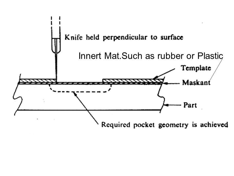 Innert Mat.Such as rubber or Plastic