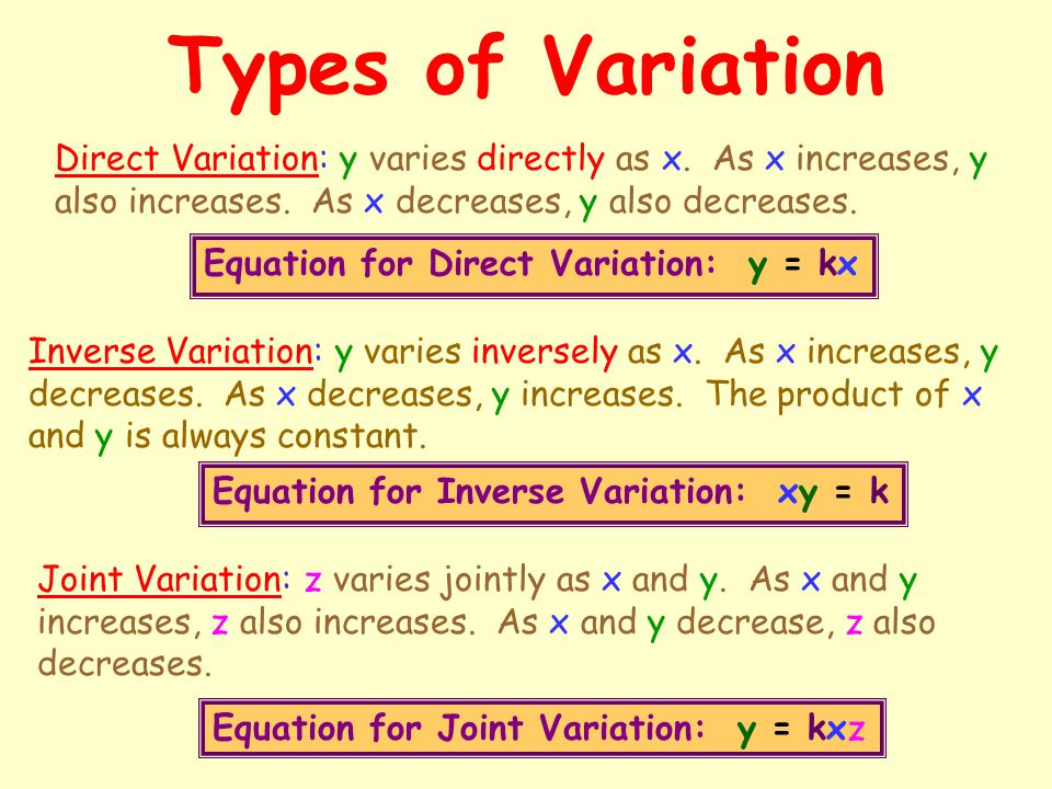 further  together with Direct Variation Word Problems also Direct Variation Practice Math Lesson Quiz Part I Tell Whether Each further Inverse Proportion Word Problems Worksheet Pdf Refrence Direct further  furthermore Inverse Functions Worksheet with Answers – ishtarairlines in addition Direct Variation Word Problems Worksheet  Direct Variation Worksheet in addition Direct variation power point additionally Worksheets  Direct And Inverse Variation Worksheet  Cheatslist Free also  moreover Variation Word Problem Math Here Are The Steps Required For Solving together with Direct Varation Math Direct And Inverse Variation Problems as well Worksheets Ratios Free On For Ratio Word Problems Grade Ma Six furthermore  in addition . on direct variation word problems worksheet