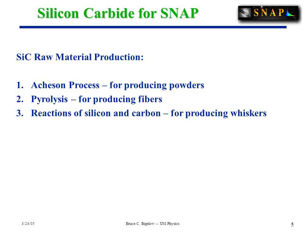 Silicon Carbide Fibers : Silicon carbide manufacturing processes and material