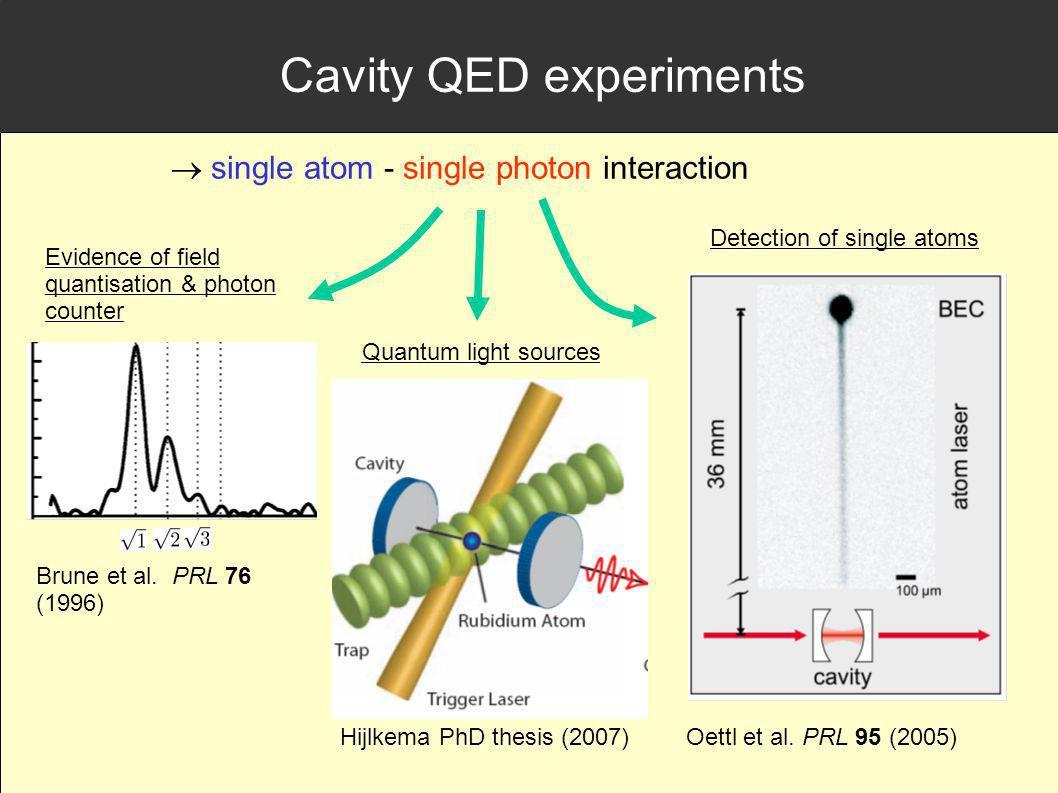 Cavity QED experiments
