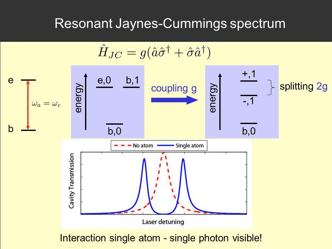 Resonant Jaynes-Cummings spectrum