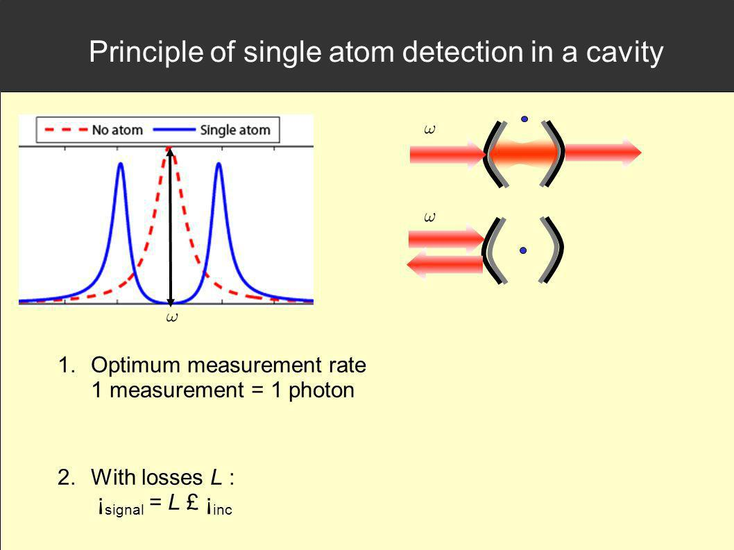 Principle of single atom detection in a cavity