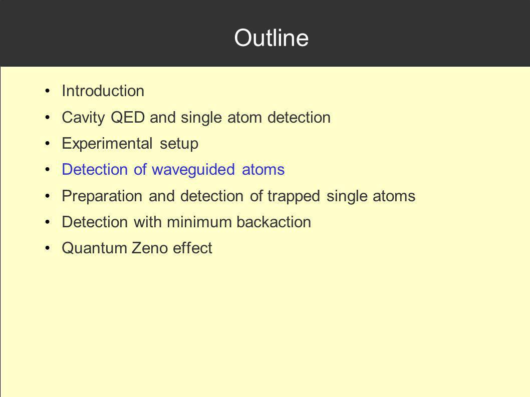 Outline Introduction Cavity QED and single atom detection