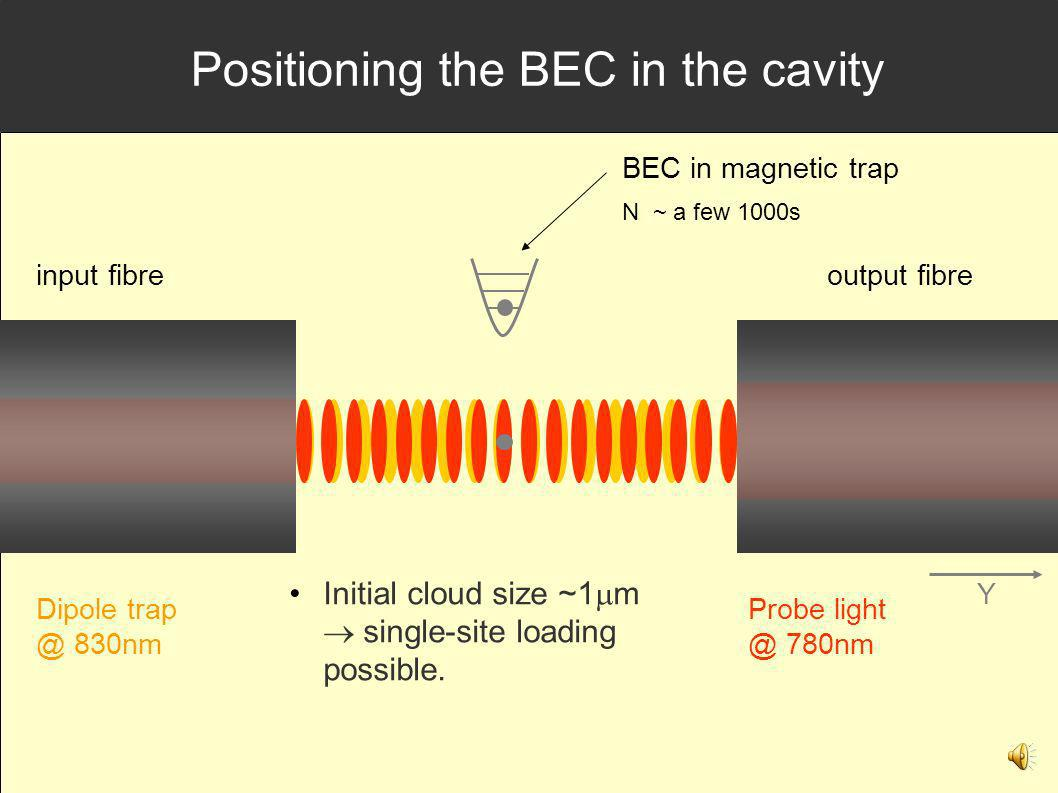 Positioning the BEC in the cavity