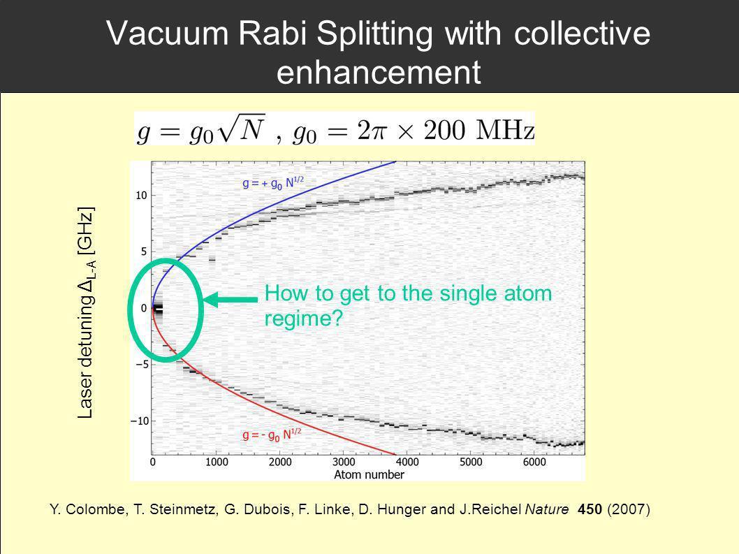 Vacuum Rabi Splitting with collective enhancement