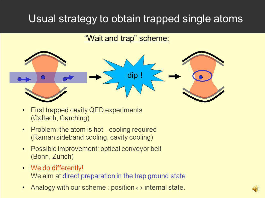 Usual strategy to obtain trapped single atoms