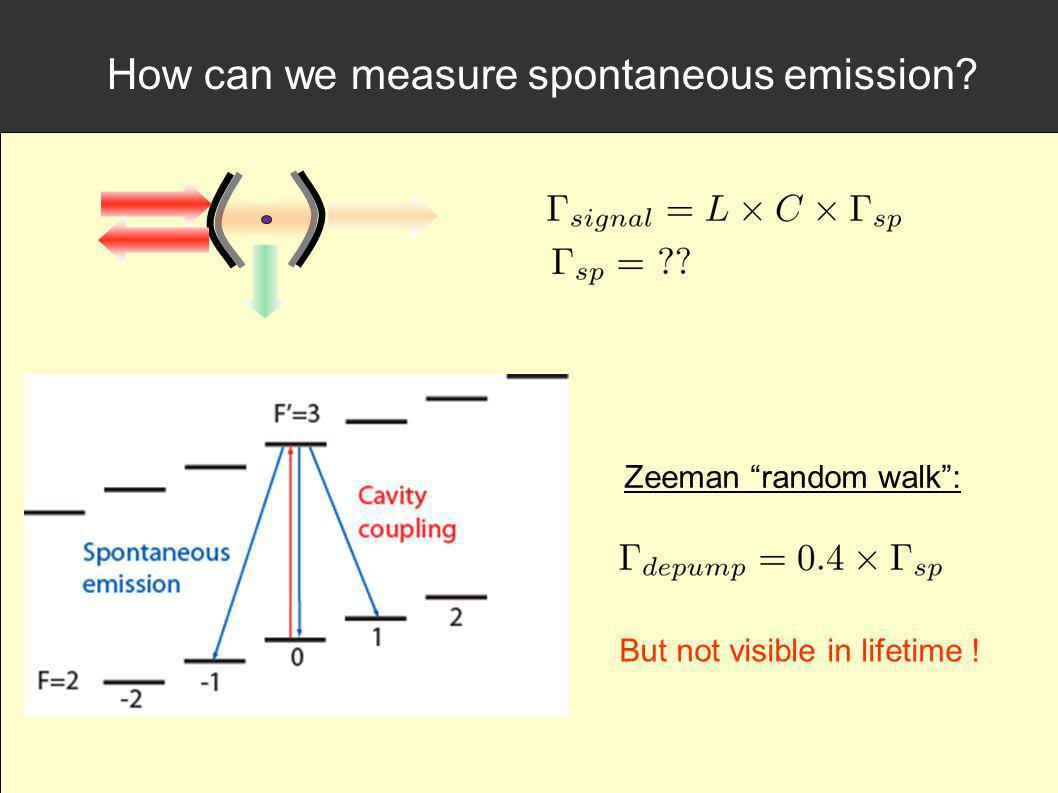How can we measure spontaneous emission