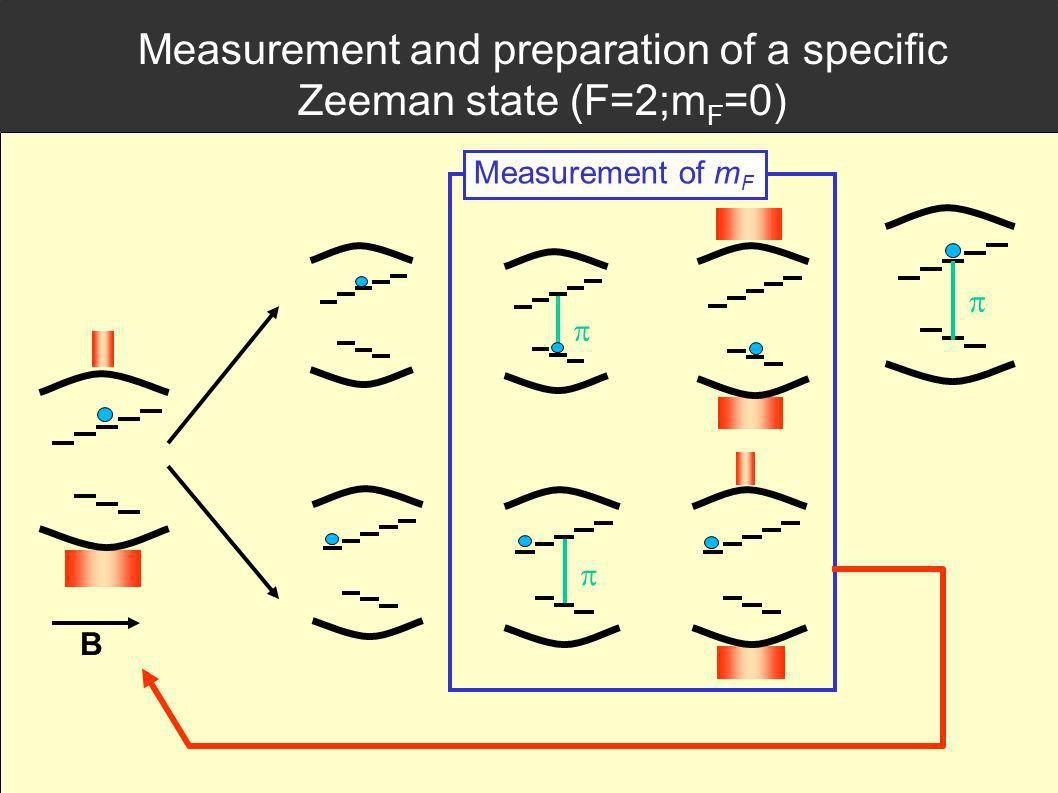 Measurement and preparation of a specific Zeeman state (F=2;mF=0)