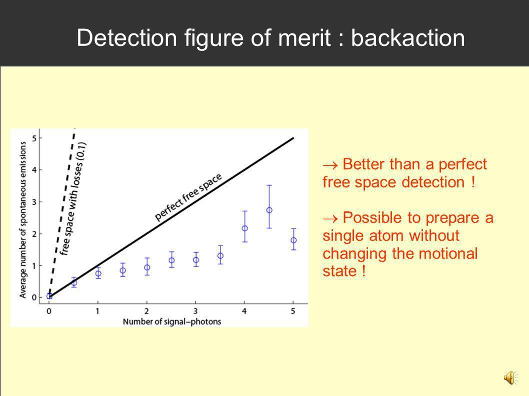 Detection figure of merit : backaction