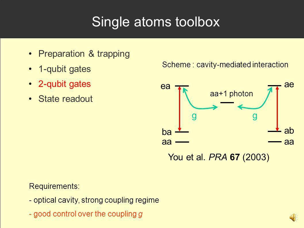 Single atoms toolbox Preparation & trapping 1-qubit gates