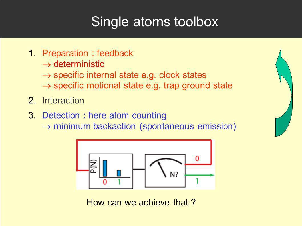 Single atoms toolbox