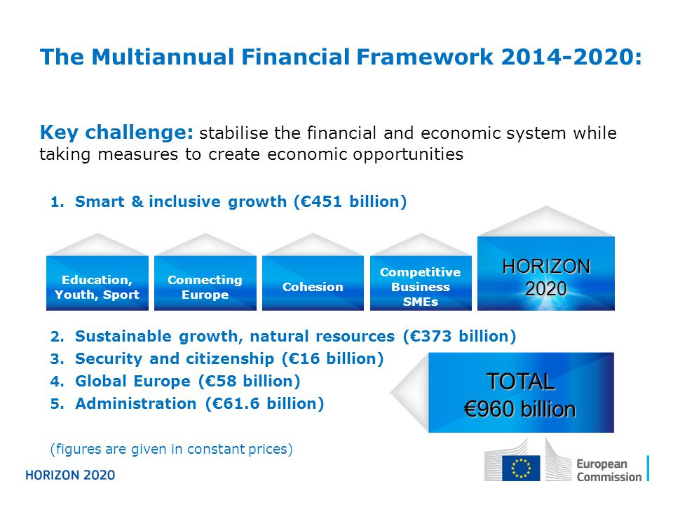 The Multiannual Financial Framework :