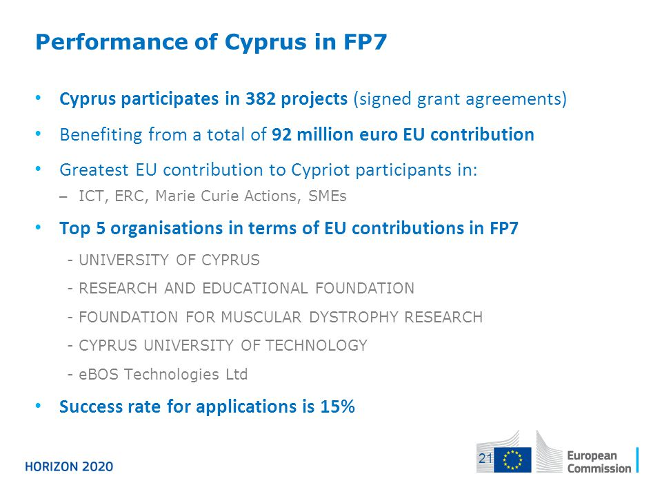 Performance of Cyprus in FP7