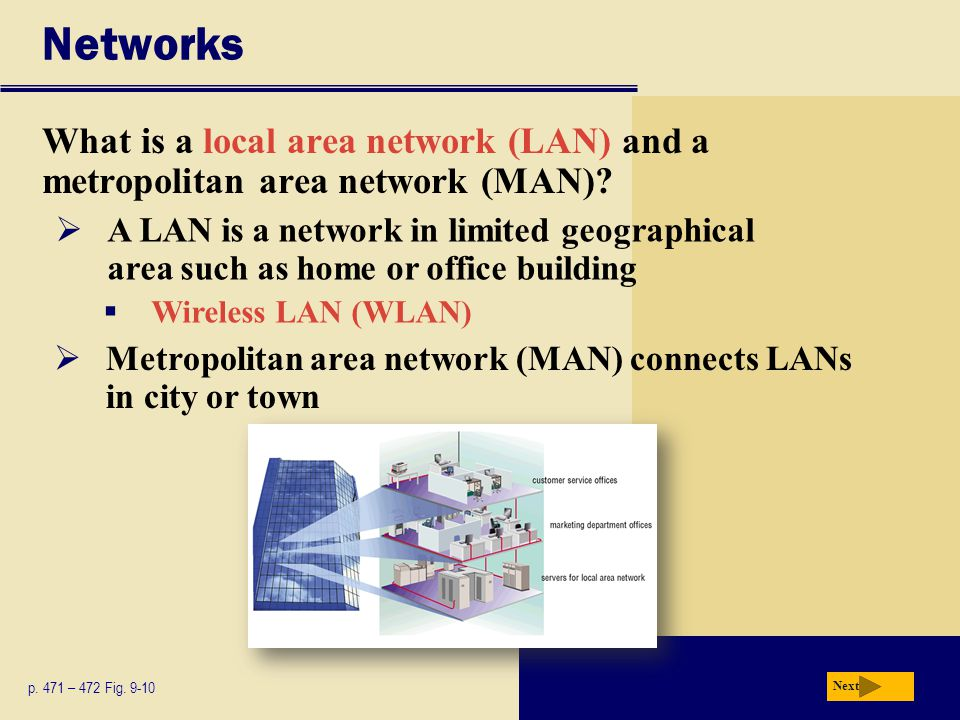 Networks What is a local area network (LAN) and a metropolitan area network (MAN)