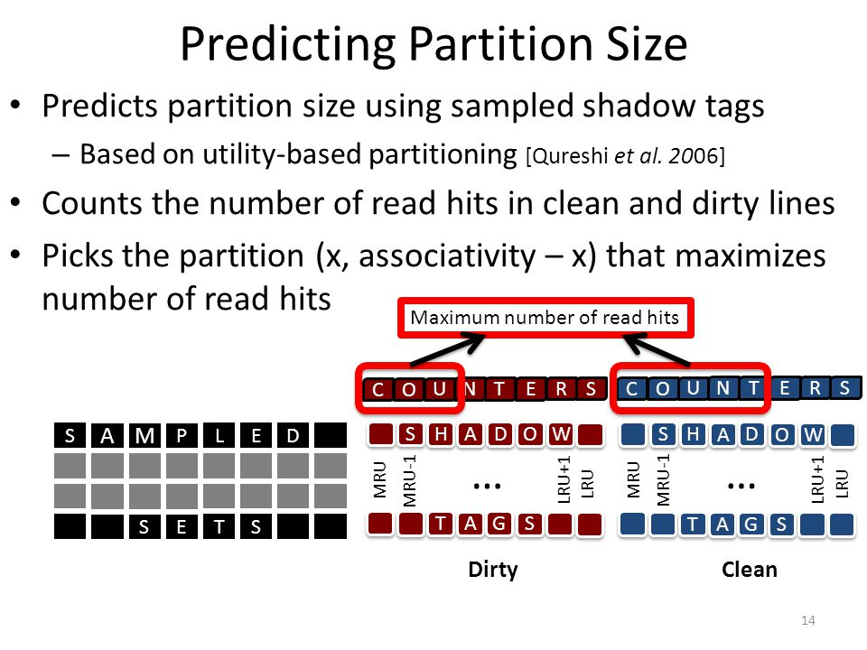 Predicting Partition Size