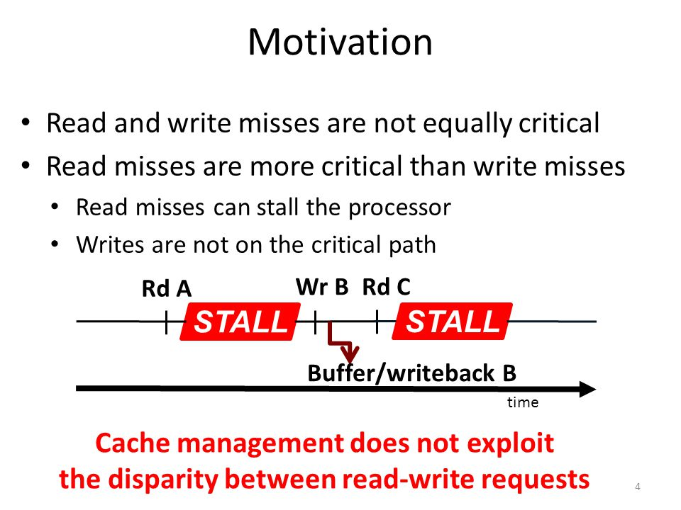 Motivation Read and write misses are not equally critical
