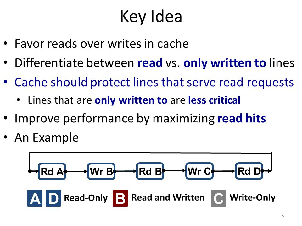 Key Idea A D B C Favor reads over writes in cache