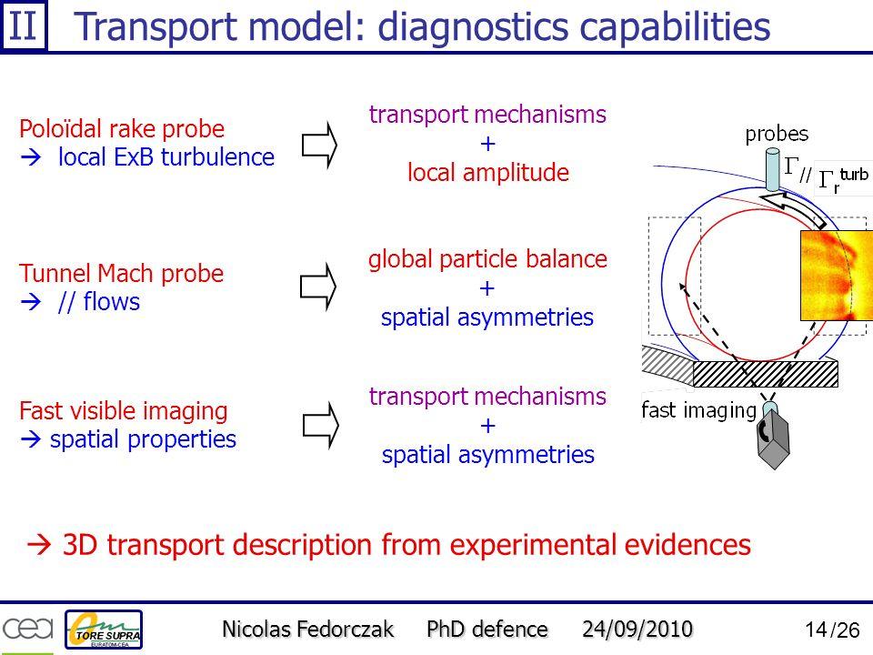 Transport model: diagnostics capabilities