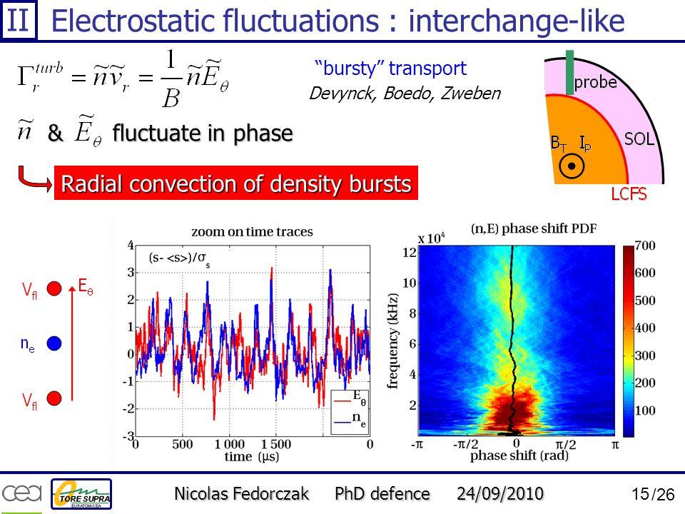Electrostatic fluctuations : interchange-like