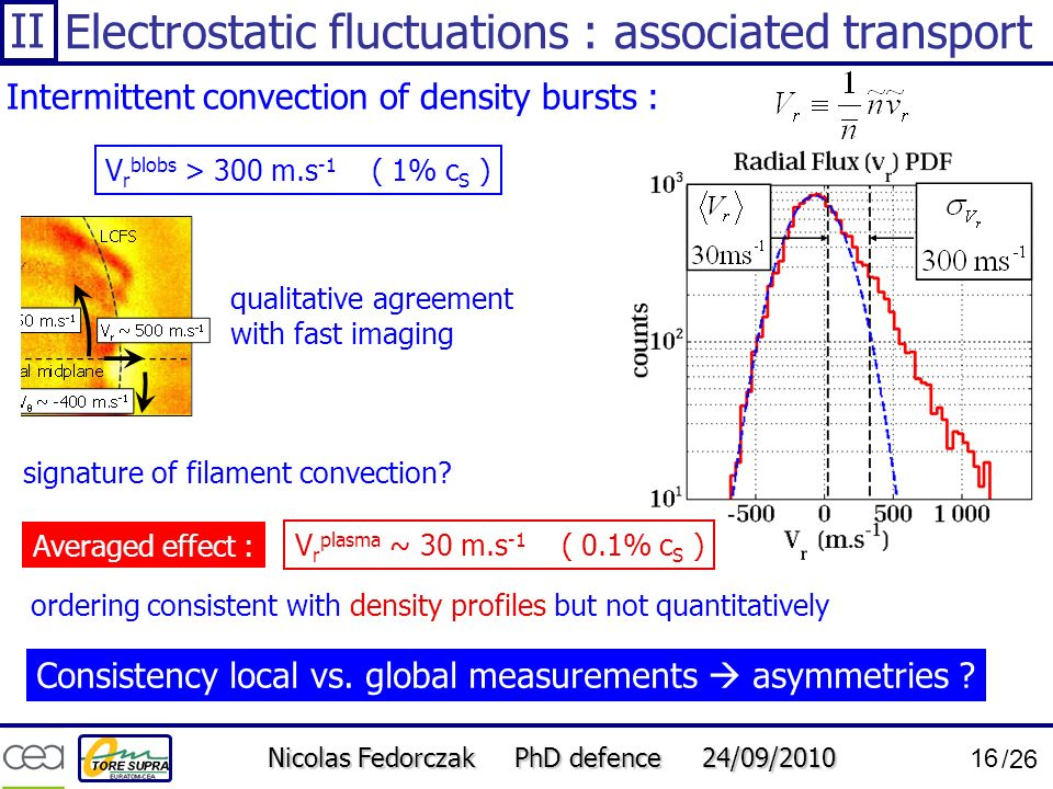 Electrostatic fluctuations : associated transport