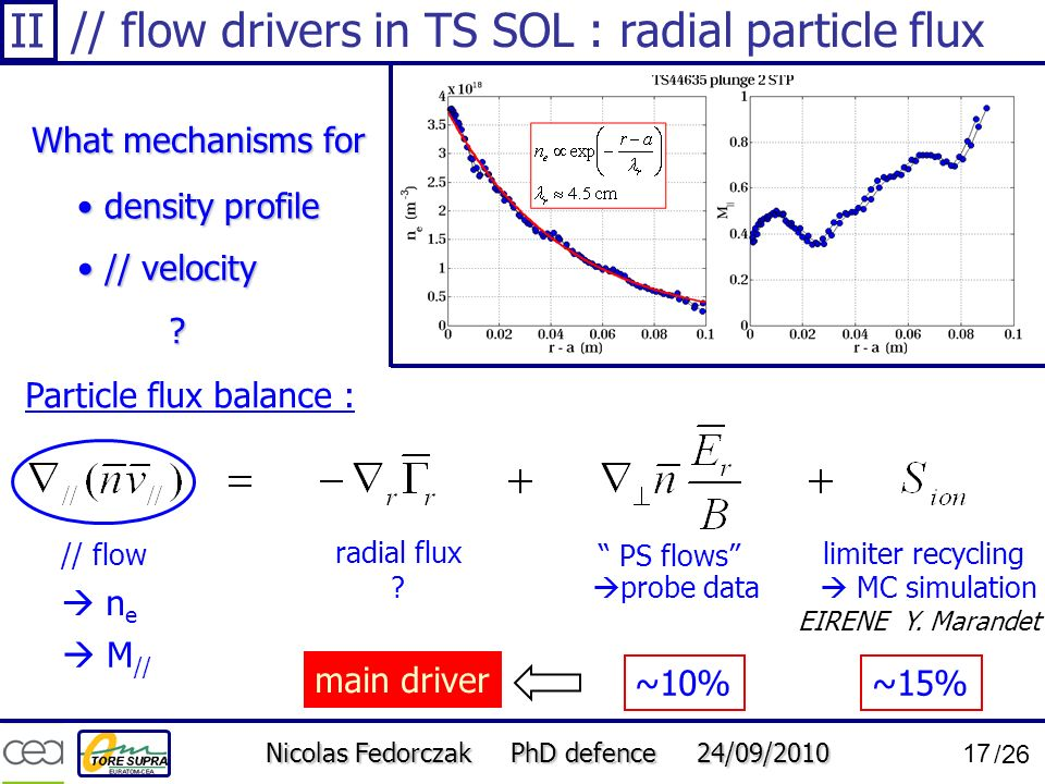 // flow drivers in TS SOL : radial particle flux